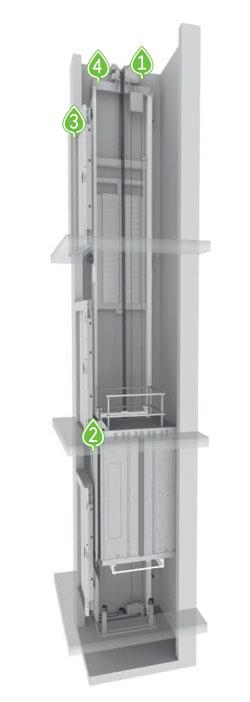 ECO-home lift